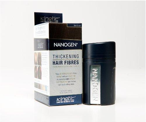 nanogene technologies inc